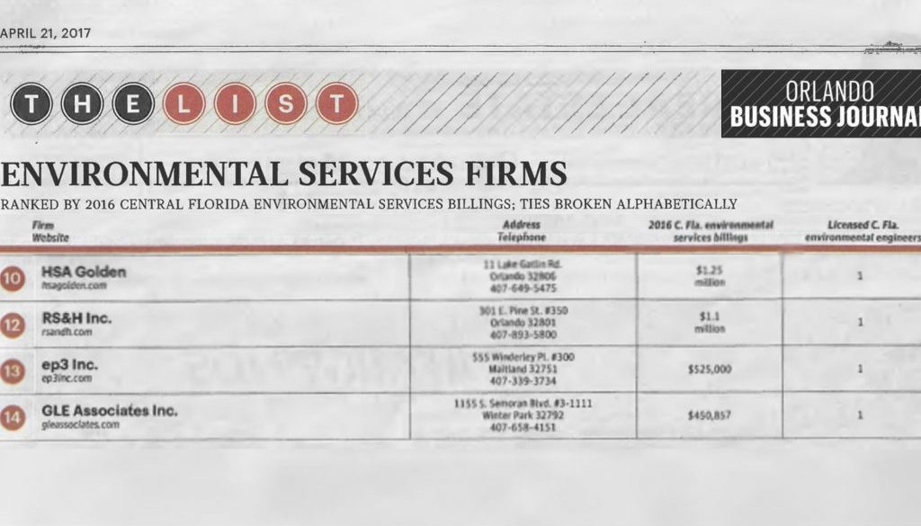 HSA Golden Included in List of Top Engineering Firms